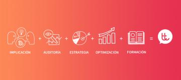 agencia-marketing-online