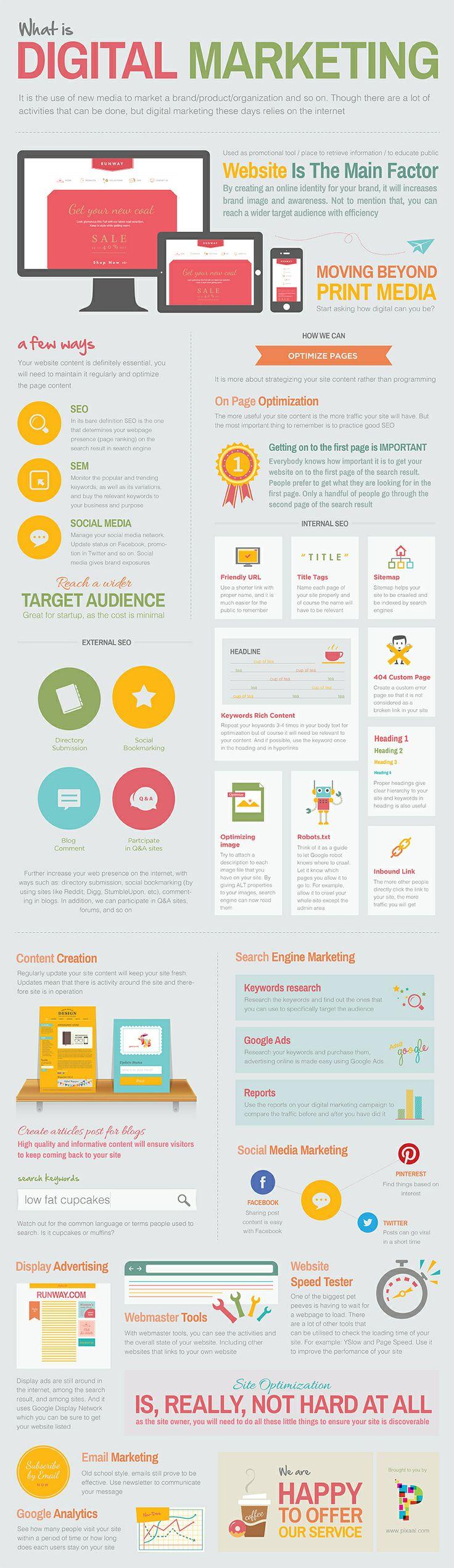 Qué es el Digital Marketing